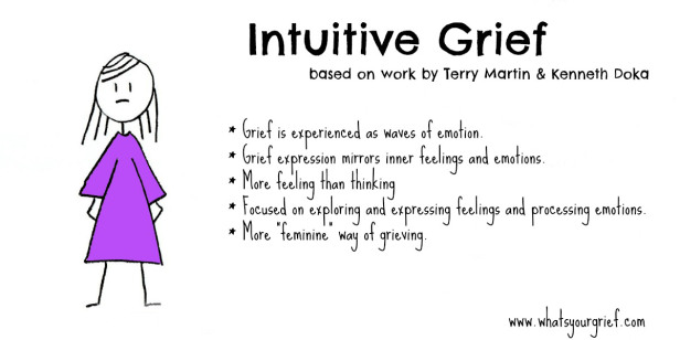 Intuitive
