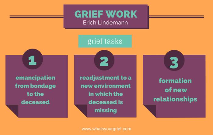 lindemann grief 3