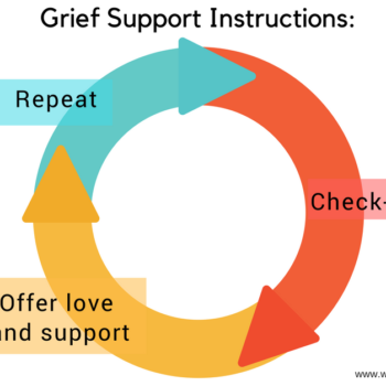 Good Grief Support Isn't Just a One Time Thing