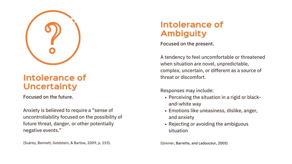 intolerance of uncertainty and intolerance of ambiguity